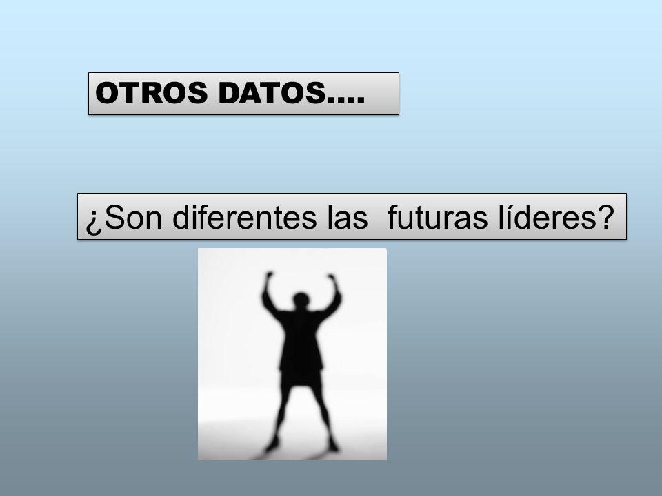 ¿Son diferentes las futuras líderes