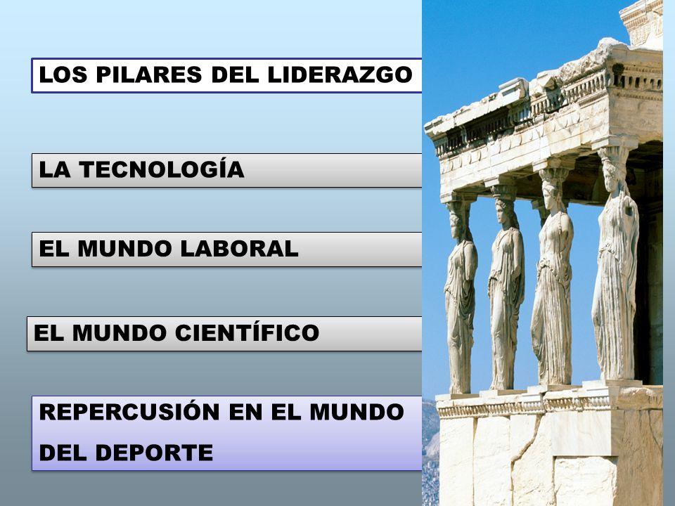 LOS PILARES DEL LIDERAZGO