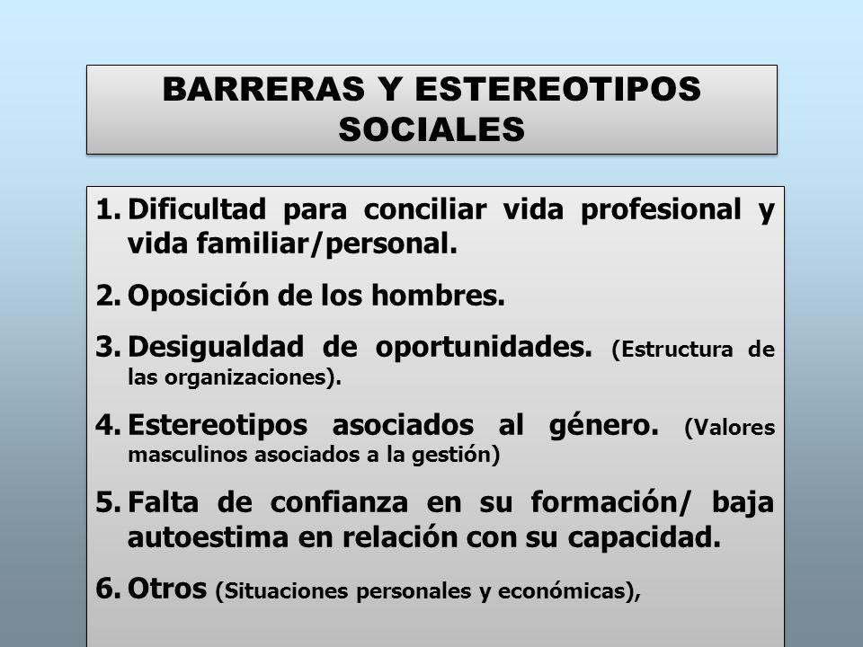 BARRERAS Y ESTEREOTIPOS SOCIALES