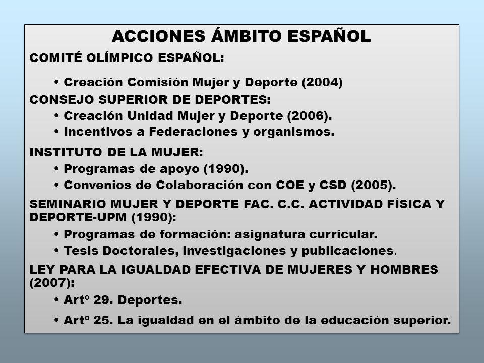 ACCIONES ÁMBITO ESPAÑOL