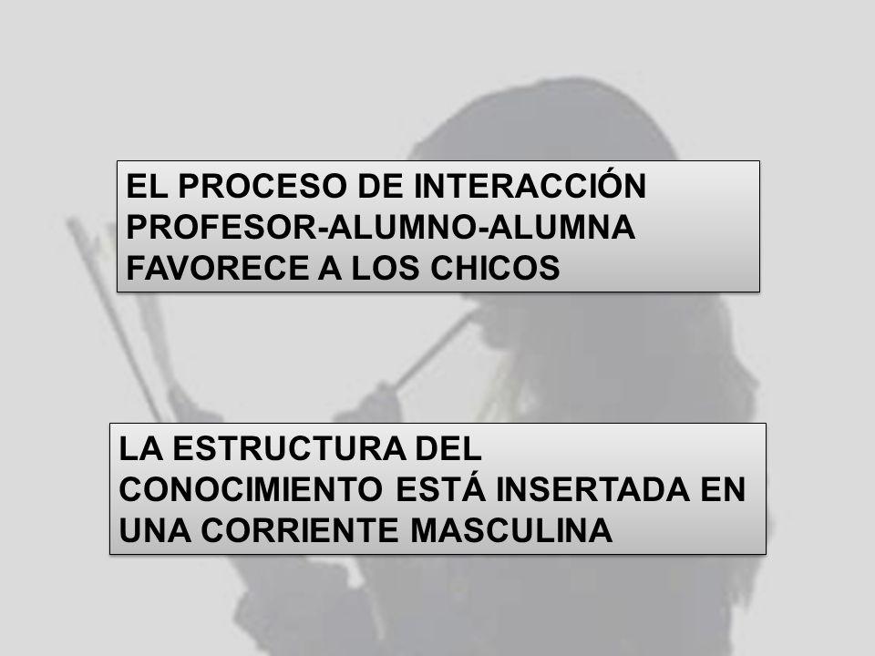 EL PROCESO DE INTERACCIÓN PROFESOR-ALUMNO-ALUMNA FAVORECE A LOS CHICOS