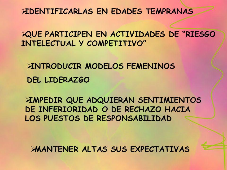 QUE PARTICIPEN EN ACTIVIDADES DE RIESGO INTELECTUAL Y COMPETITIVO