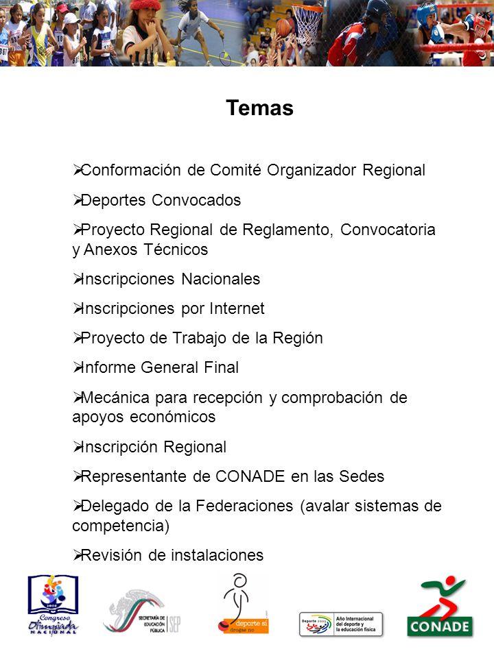 Temas Conformación de Comité Organizador Regional Deportes Convocados