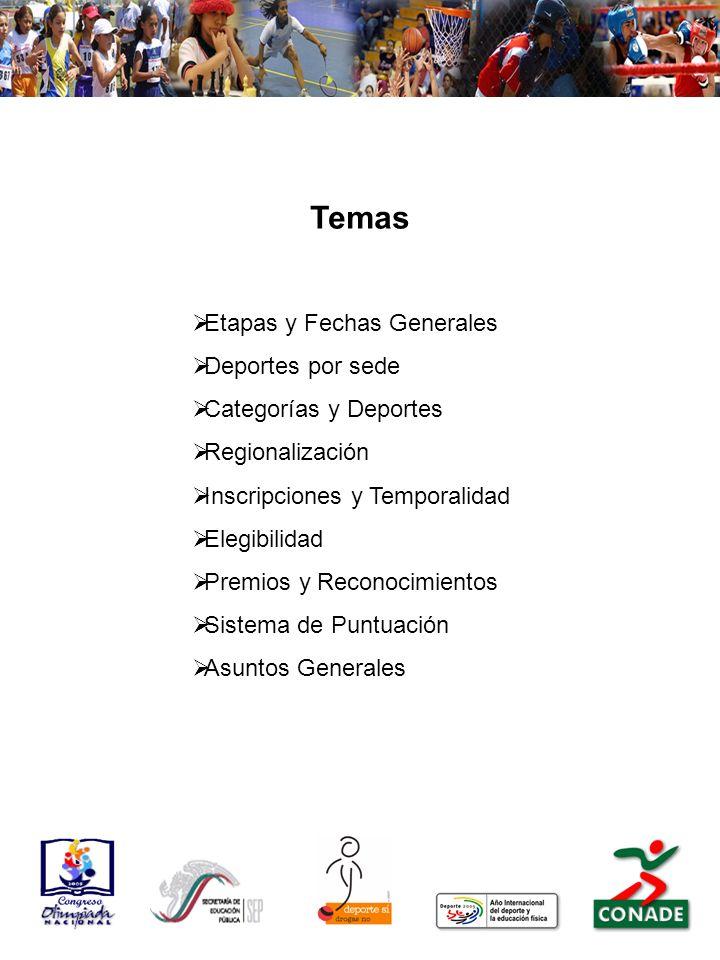 Temas Etapas y Fechas Generales Deportes por sede