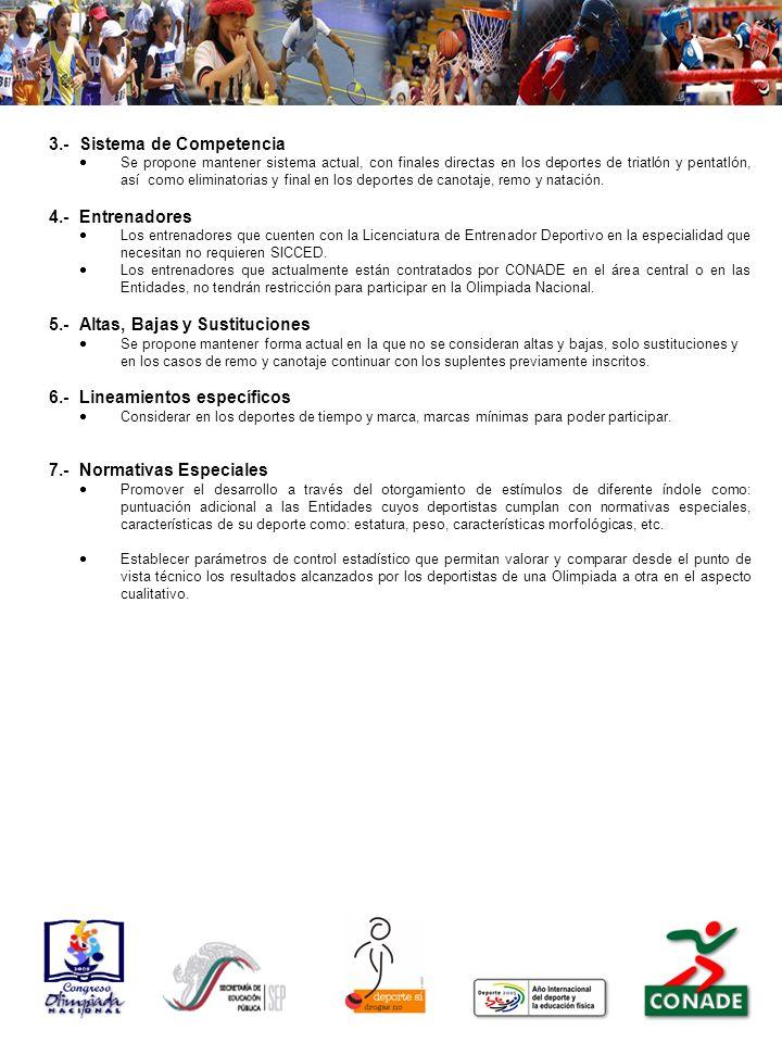 3.- Sistema de Competencia