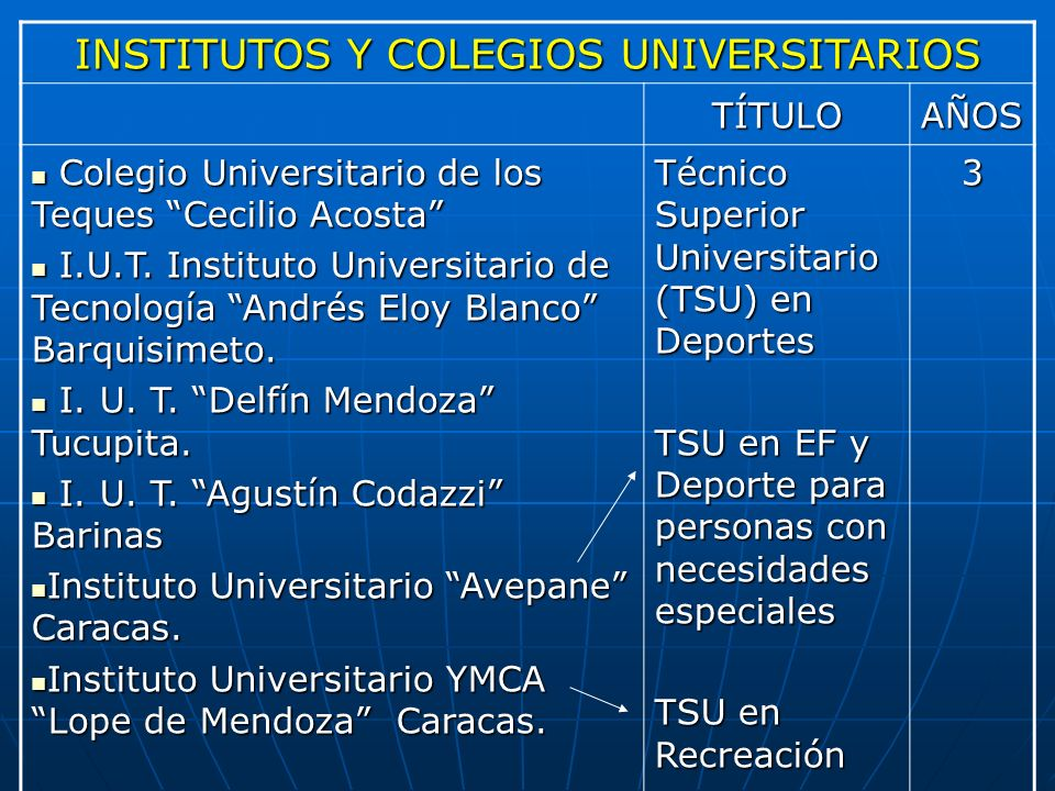 INSTITUTOS Y COLEGIOS UNIVERSITARIOS
