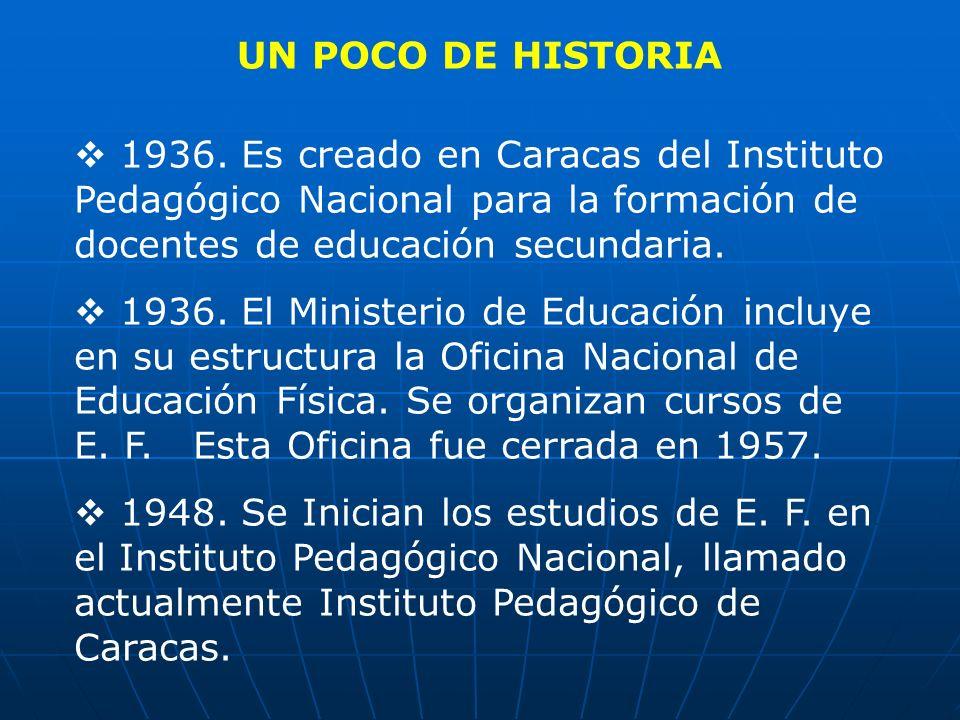 UN POCO DE HISTORIA 1936. Es creado en Caracas del Instituto Pedagógico Nacional para la formación de docentes de educación secundaria.