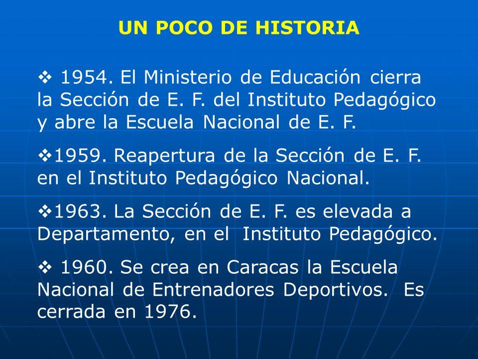 UN POCO DE HISTORIA 1954. El Ministerio de Educación cierra la Sección de E. F. del Instituto Pedagógico y abre la Escuela Nacional de E. F.