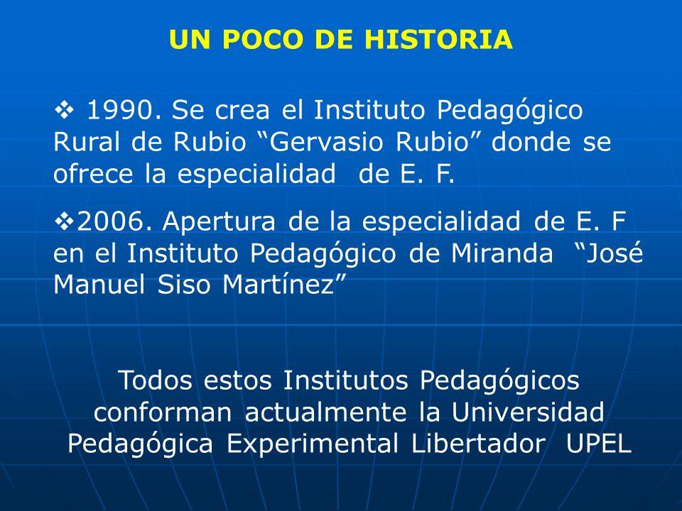 UN POCO DE HISTORIA 1990. Se crea el Instituto Pedagógico Rural de Rubio Gervasio Rubio donde se ofrece la especialidad de E. F.