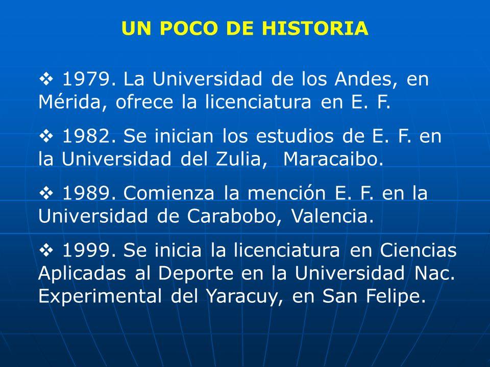 UN POCO DE HISTORIA 1979. La Universidad de los Andes, en Mérida, ofrece la licenciatura en E. F.
