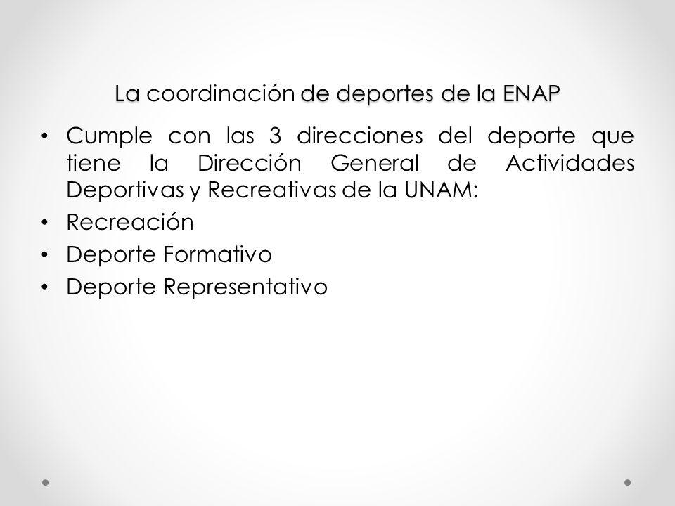La coordinación de deportes de la ENAP