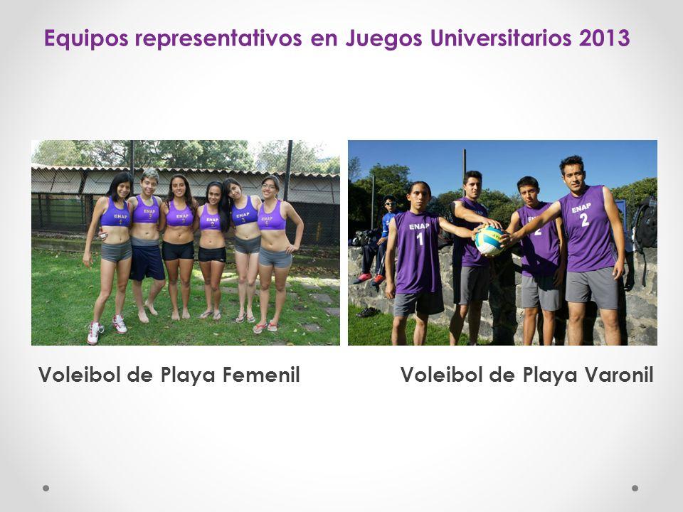 Equipos representativos en Juegos Universitarios 2013