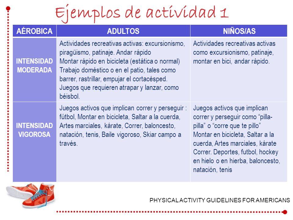 Ejemplos de actividad 1 AÉROBICA ADULTOS NIÑOS/AS INTENSIDAD MODERADA