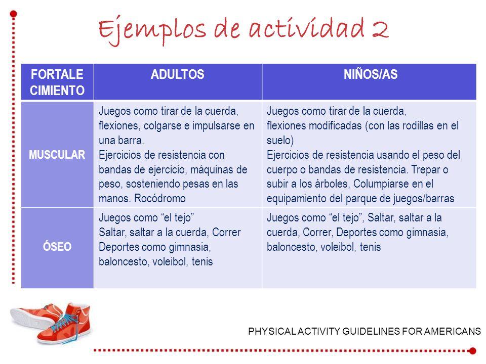 Ejemplos de actividad 2 FORTALE CIMIENTO ADULTOS NIÑOS/AS MUSCULAR