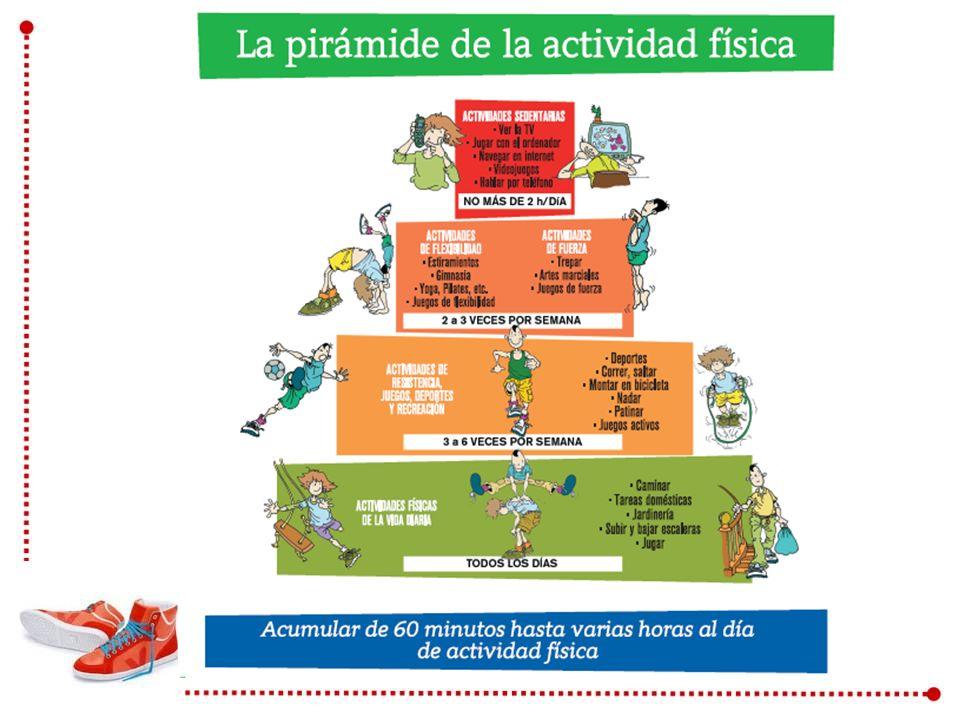 Programa PERSEO (Programa piloto escolar de referencia para la salud y el ejercicio, contra la obesidad) enmarcado en la Estrategia NAOS (Nutrición, Actividad física, prevención de la Obesidad y Salud