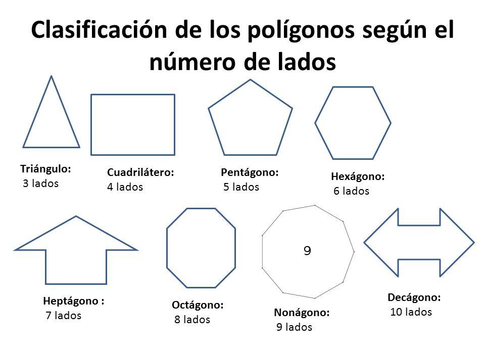 Clasificación de los polígonos según el número de lados