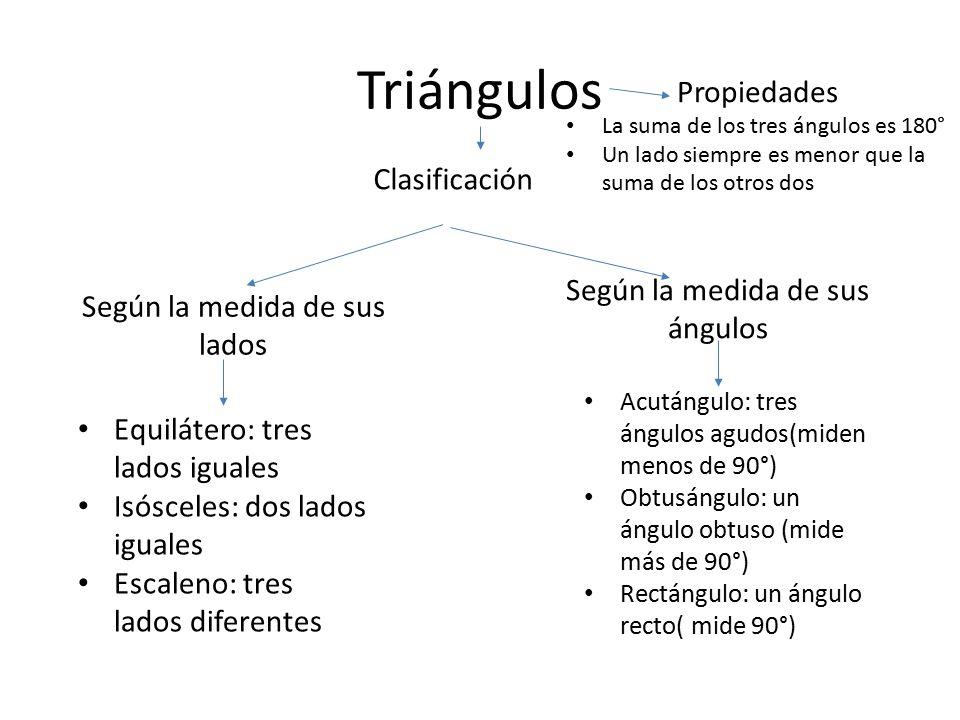 Triángulos Propiedades Clasificación Según la medida de sus ángulos