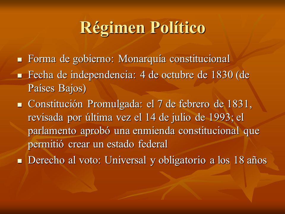 Régimen Político Forma de gobierno: Monarquía constitucional