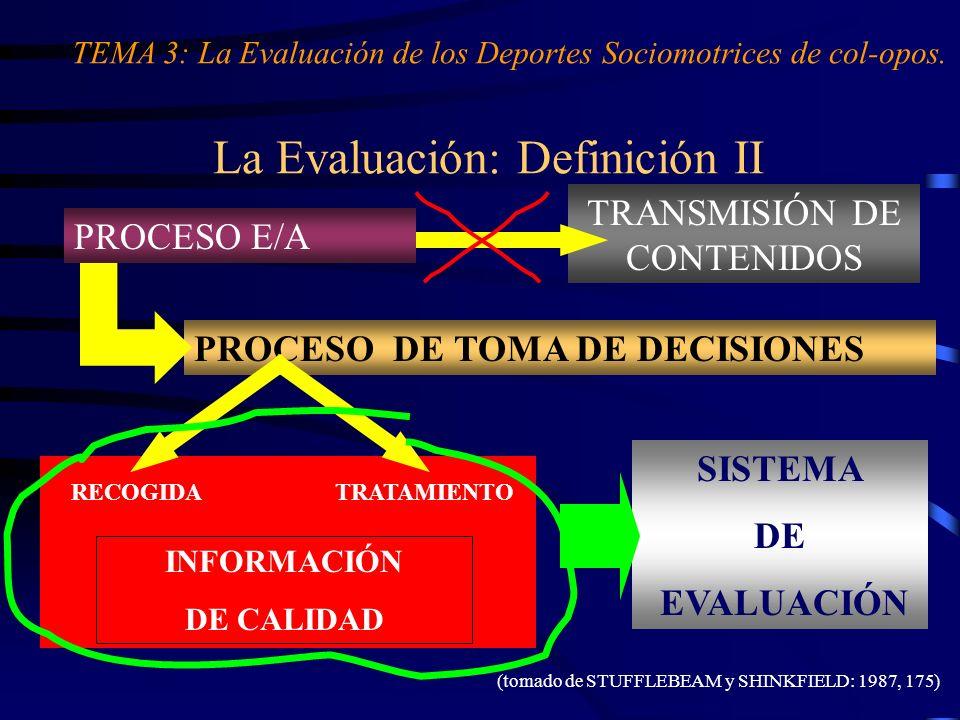 La Evaluación: Definición II