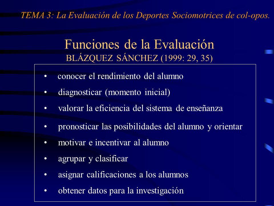 Funciones de la Evaluación BLÁZQUEZ SÁNCHEZ (1999: 29, 35)