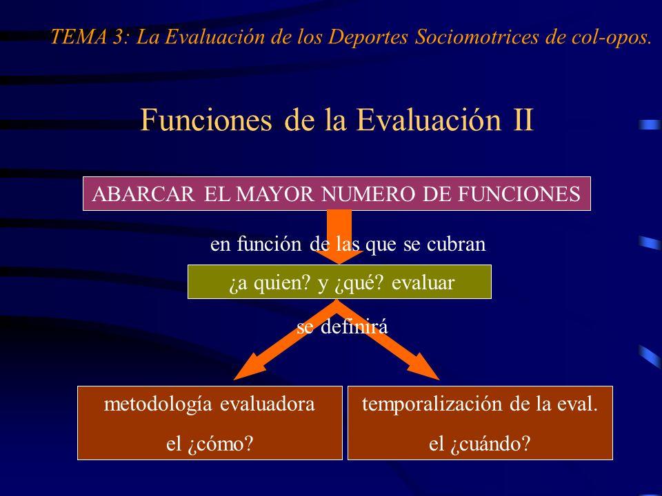 Funciones de la Evaluación II