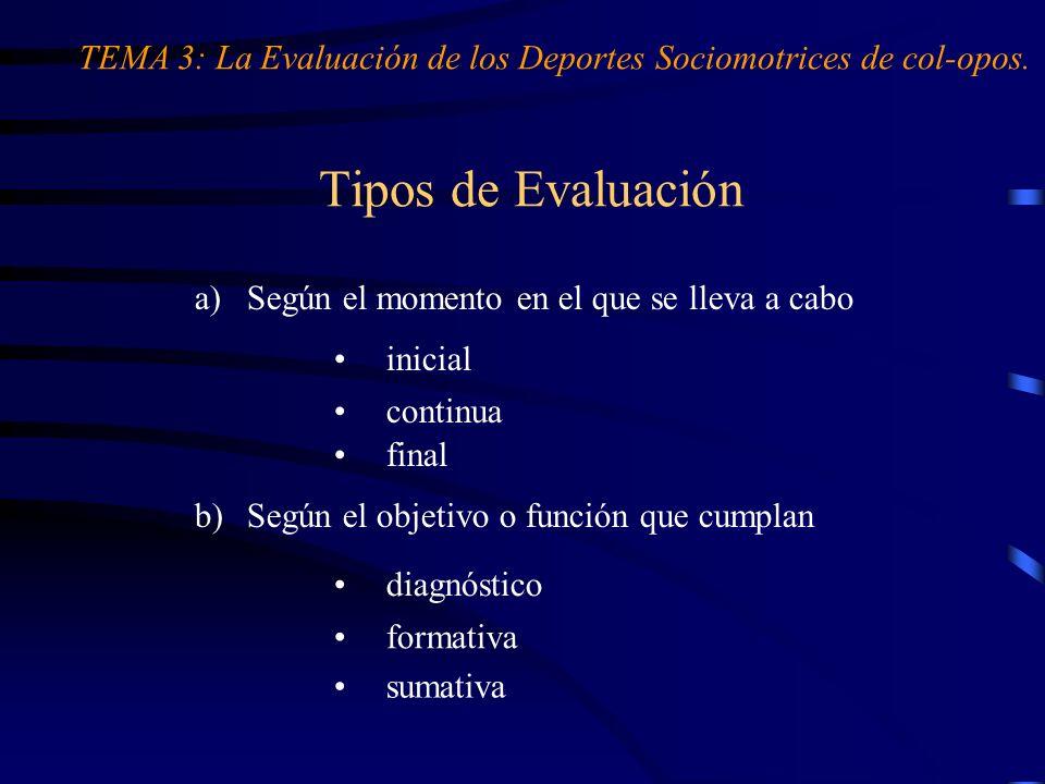 TEMA 3: La Evaluación de los Deportes Sociomotrices de col-opos.