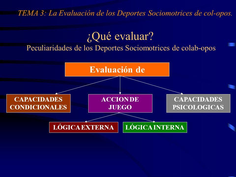 CAPACIDADES CONDICIONALES CAPACIDADES PSICOLOGICAS
