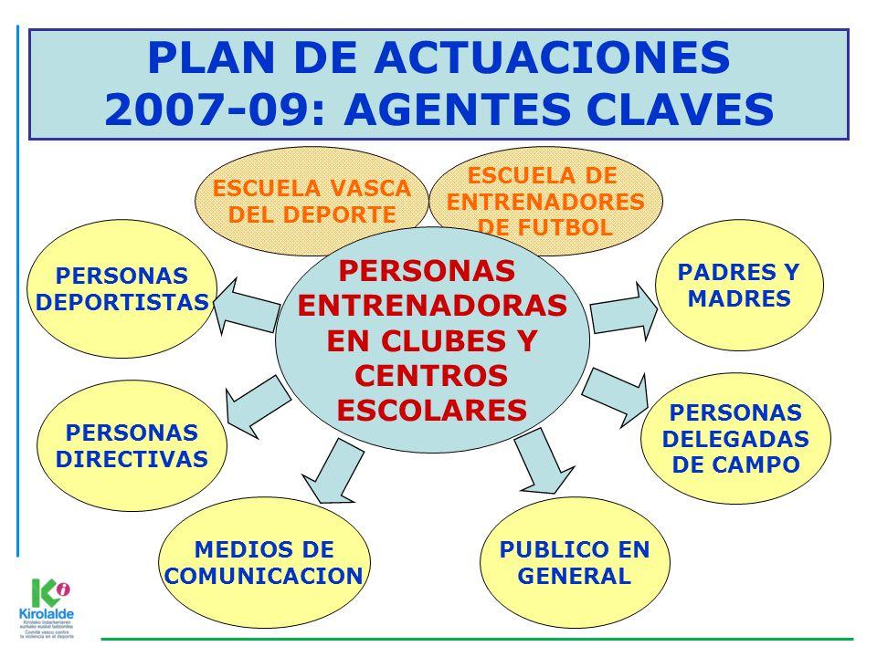 PLAN DE ACTUACIONES 2007-09: AGENTES CLAVES