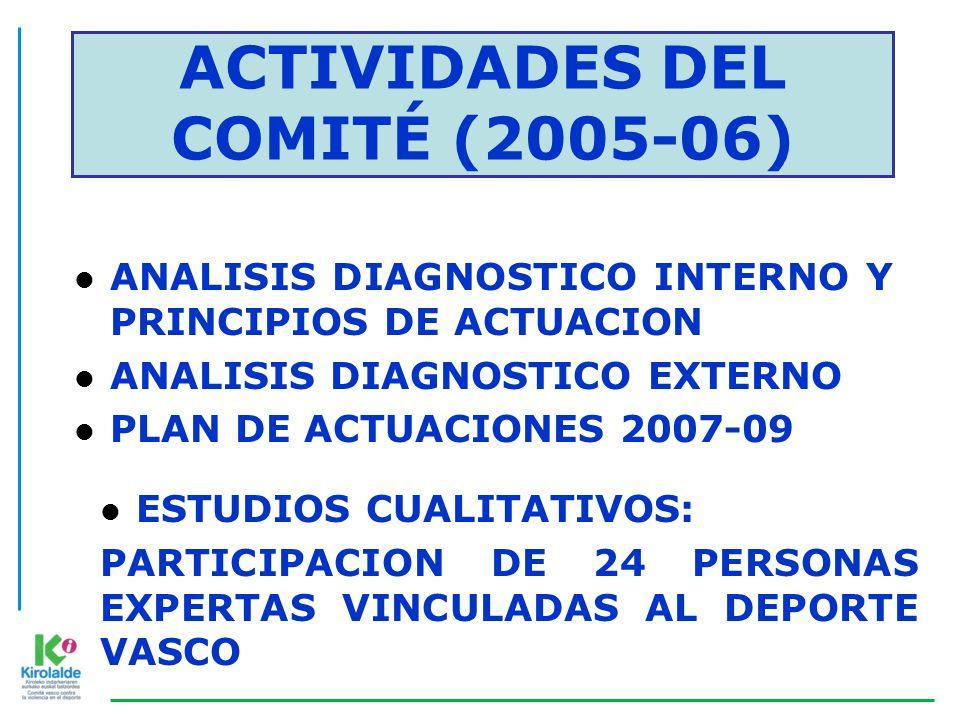 ACTIVIDADES DEL COMITÉ (2005-06)