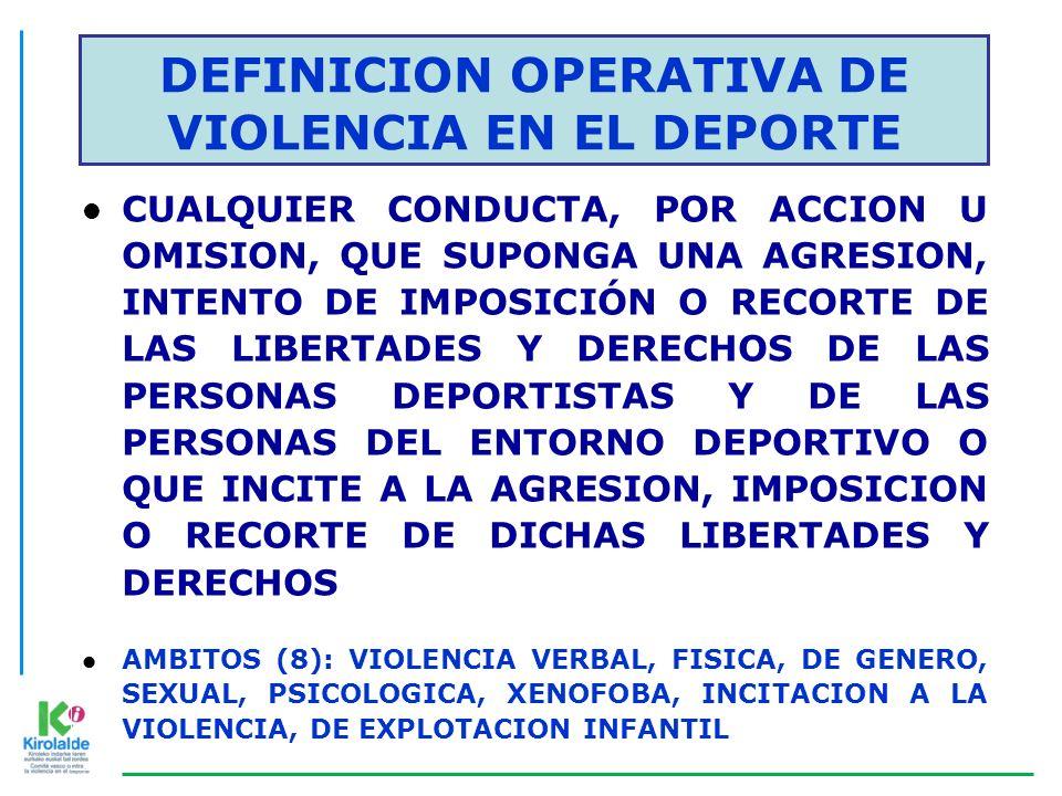DEFINICION OPERATIVA DE VIOLENCIA EN EL DEPORTE