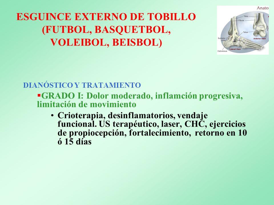 ESGUINCE EXTERNO DE TOBILLO (FUTBOL, BASQUETBOL, VOLEIBOL, BEISBOL)