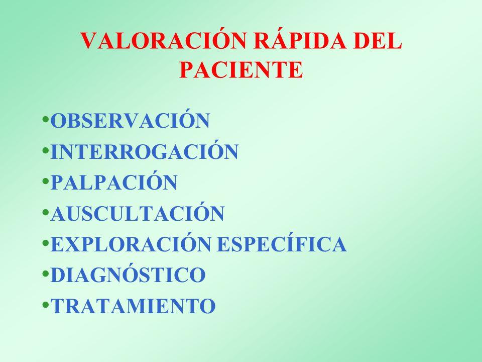 VALORACIÓN RÁPIDA DEL PACIENTE