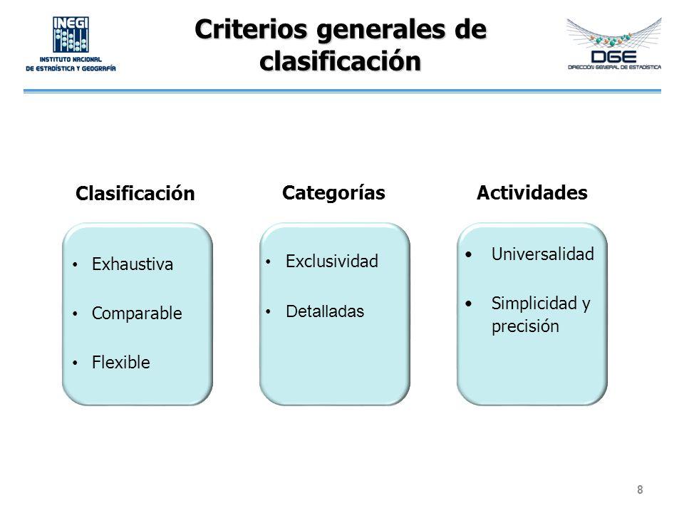 Criterios generales de clasificación