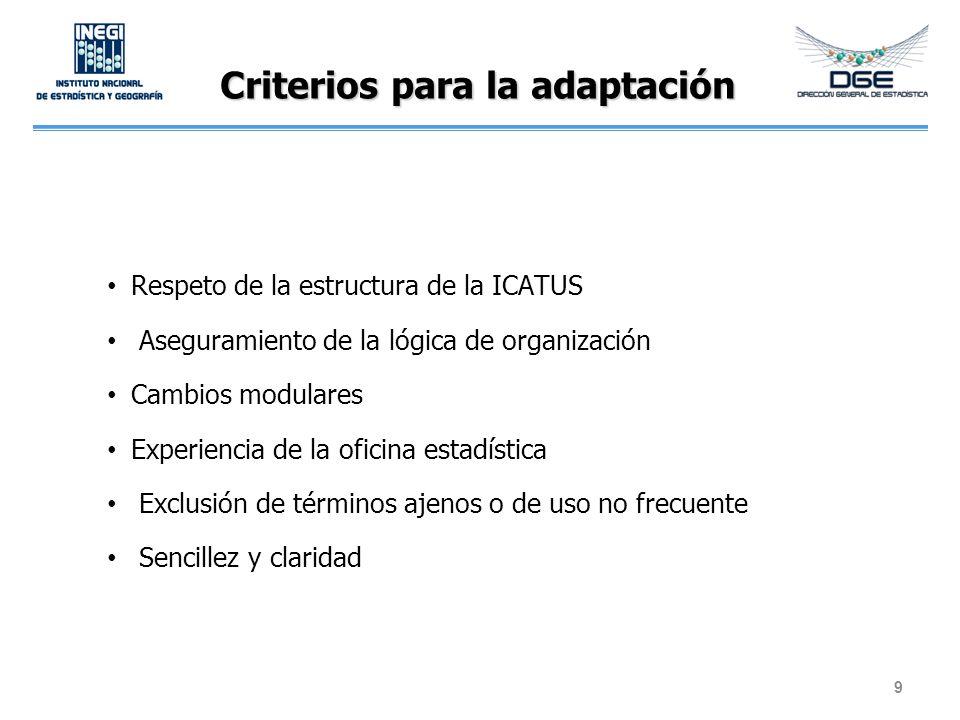 Criterios para la adaptación
