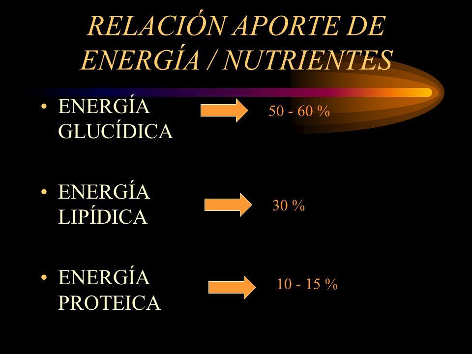 RELACIÓN APORTE DE ENERGÍA / NUTRIENTES