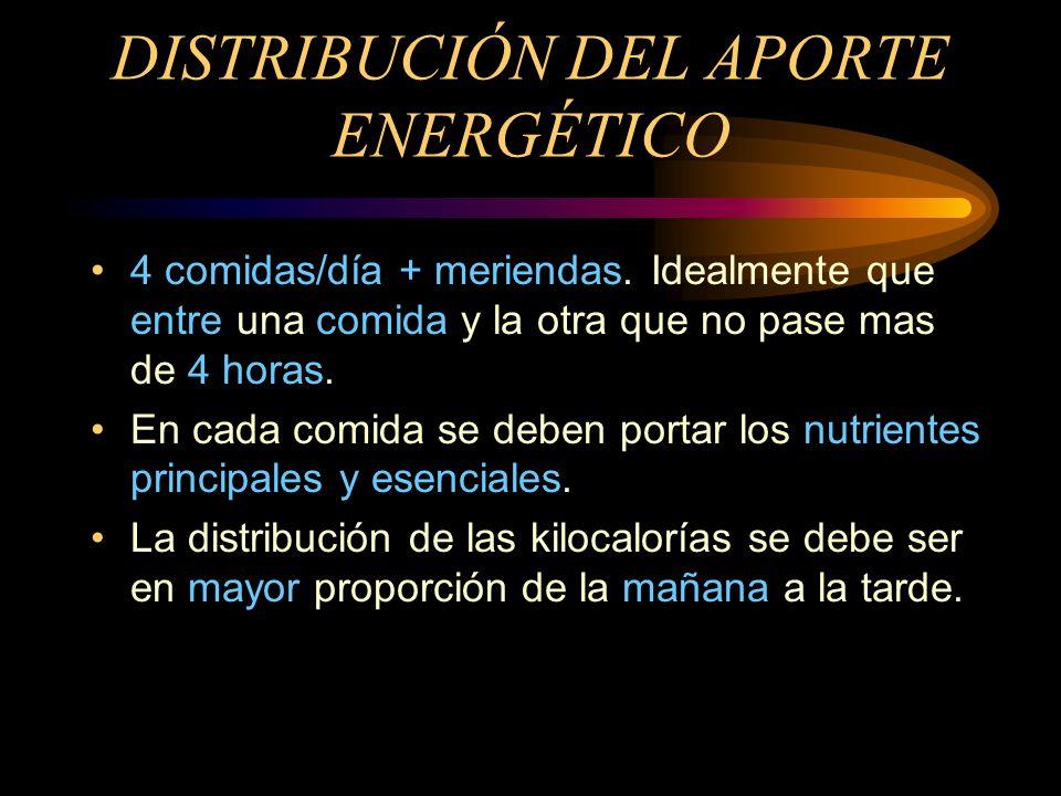 DISTRIBUCIÓN DEL APORTE ENERGÉTICO