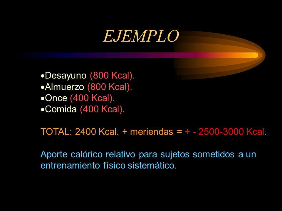 EJEMPLO Desayuno (800 Kcal). Almuerzo (800 Kcal). Once (400 Kcal).