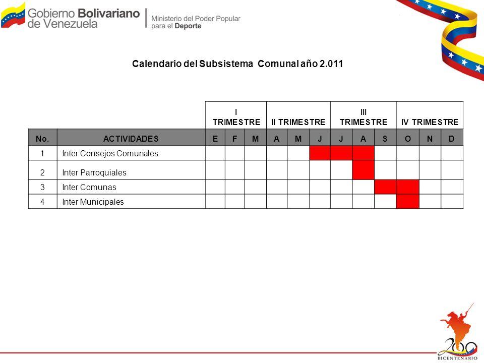 Calendario del Subsistema Comunal año 2.011