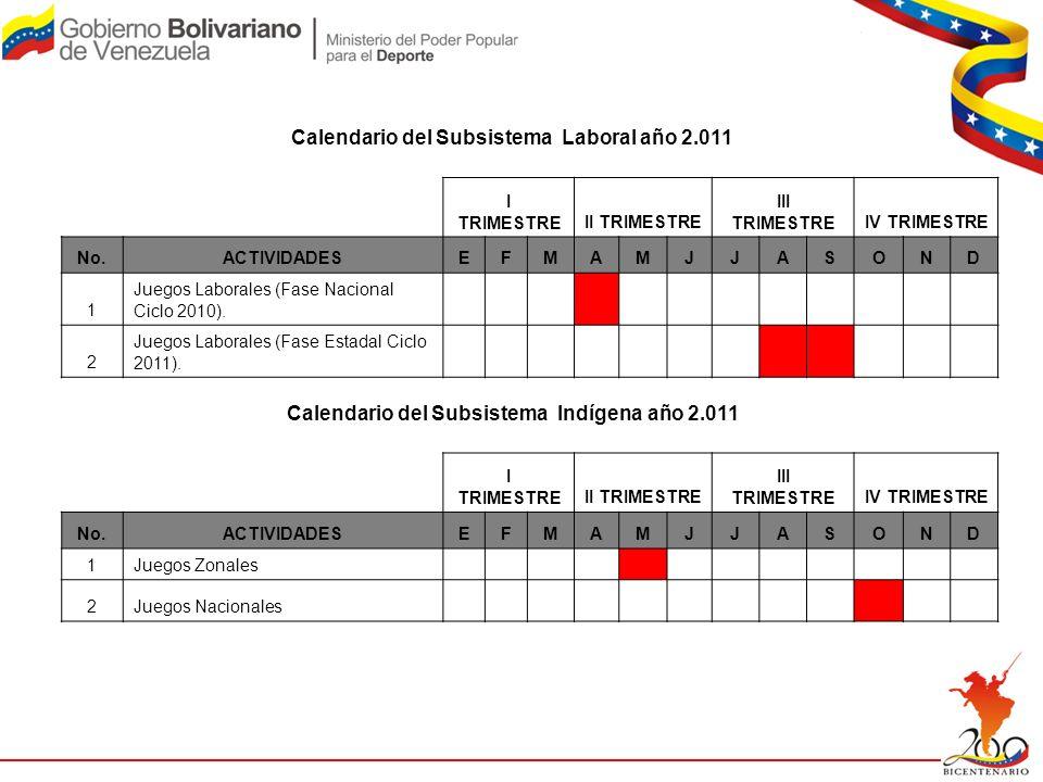 Calendario del Subsistema Laboral año 2.011