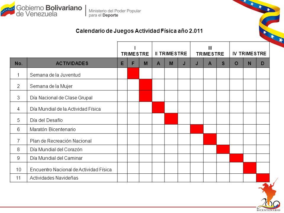 Calendario de Juegos Actividad Física año 2.011