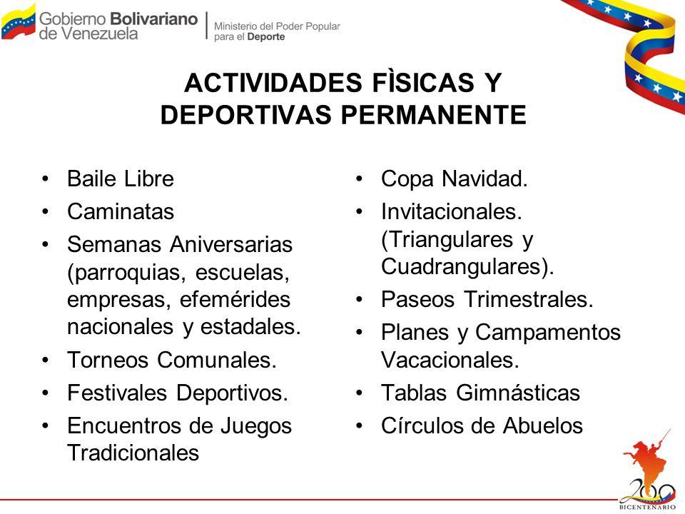 ACTIVIDADES FÌSICAS Y DEPORTIVAS PERMANENTE