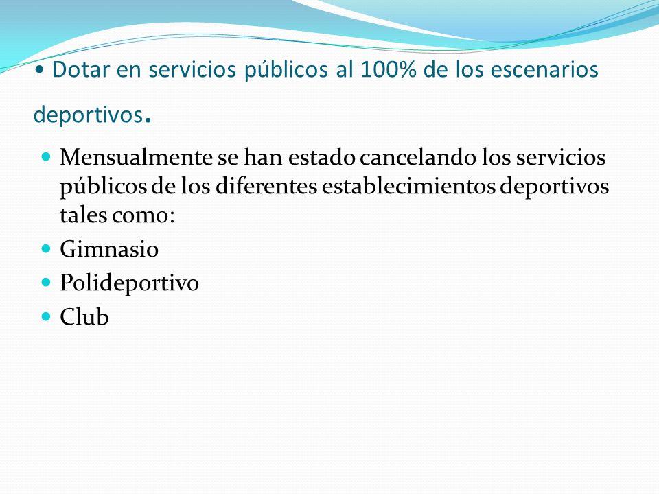 • Dotar en servicios públicos al 100% de los escenarios deportivos.