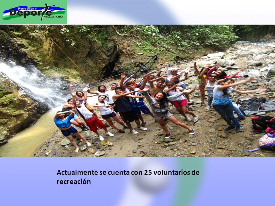 Actualmente se cuenta con 25 voluntarios de recreación
