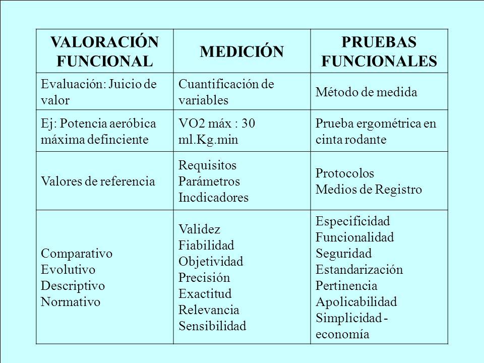 VALORACIÓN FUNCIONAL MEDICIÓN PRUEBAS FUNCIONALES