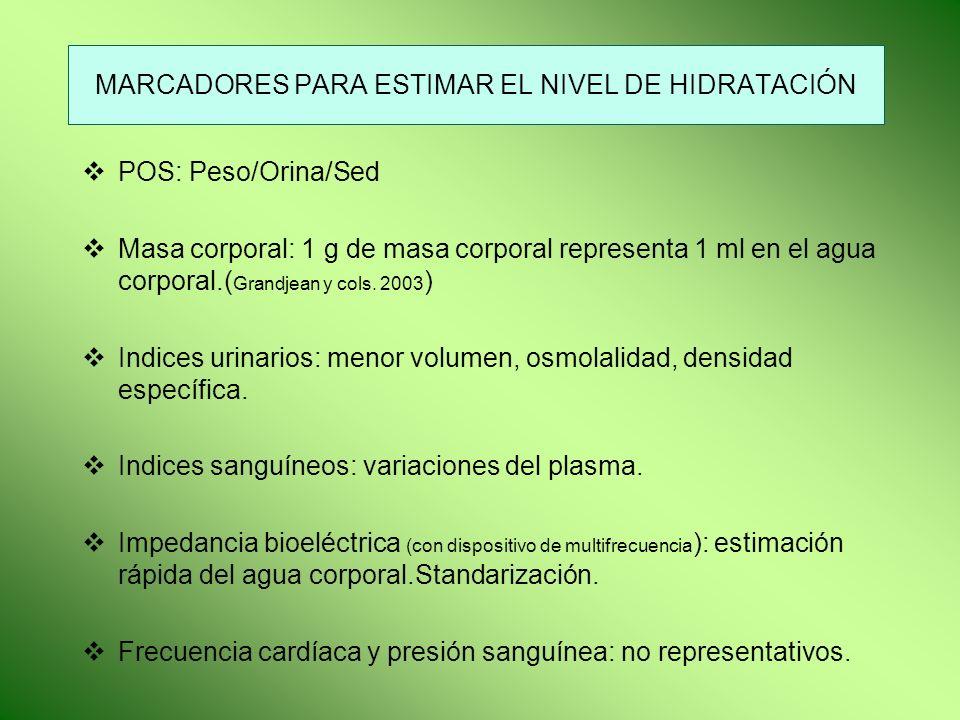 MARCADORES PARA ESTIMAR EL NIVEL DE HIDRATACIÓN