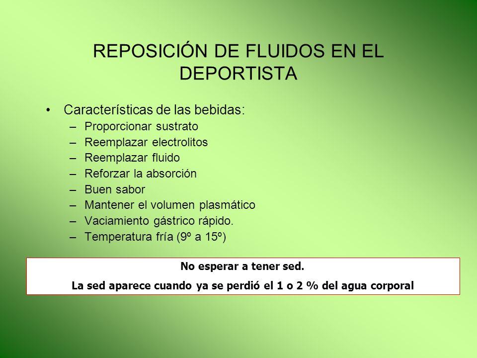 REPOSICIÓN DE FLUIDOS EN EL DEPORTISTA