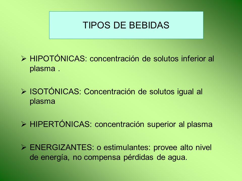 Tipos de bebidasHIPOTÓNICAS: concentración de solutos inferior al plasma . ISOTÓNICAS: Concentración de solutos igual al plasma.