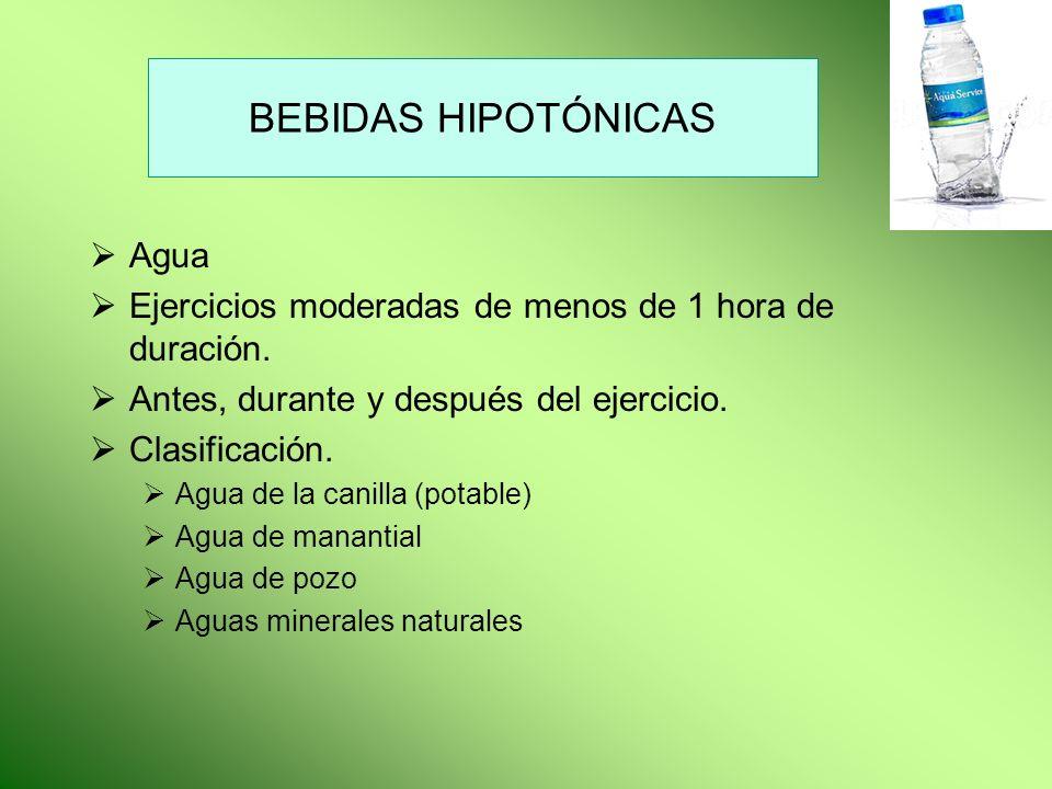 Bebidas hipotónicas Agua