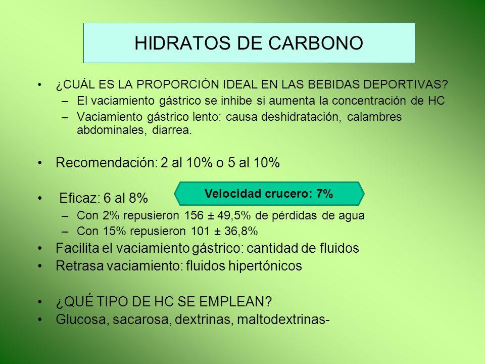 HIDRATOS DE CARBONO Recomendación: 2 al 10% o 5 al 10% Eficaz: 6 al 8%