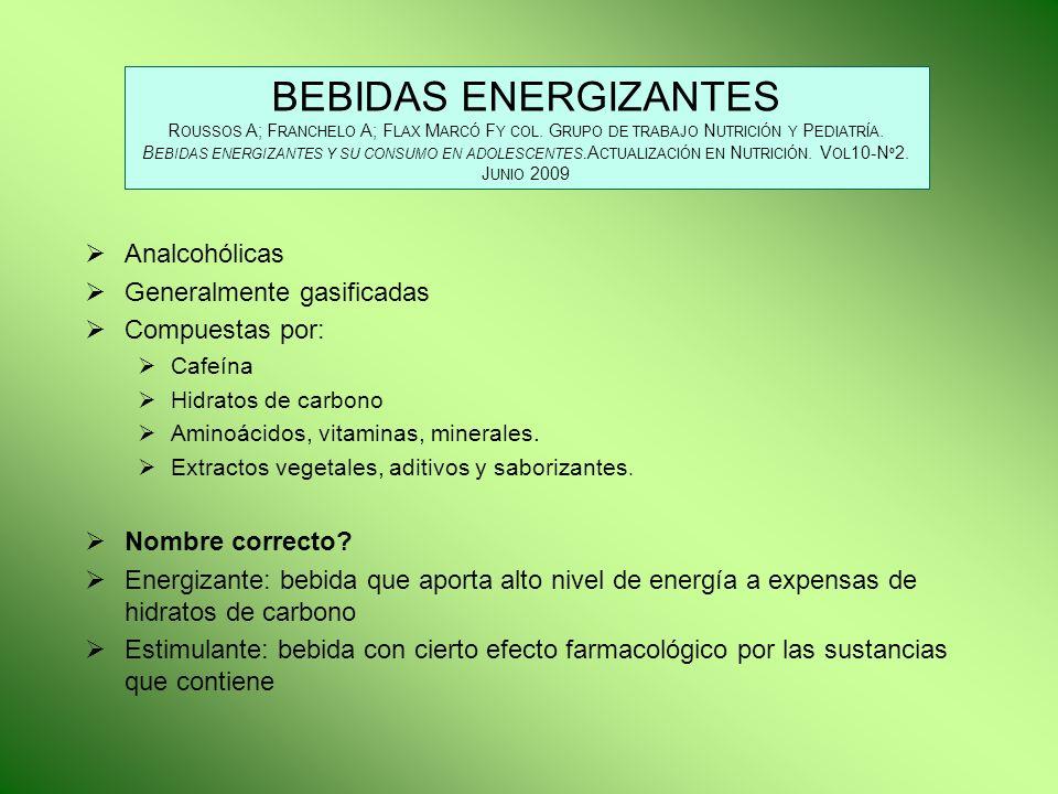 Bebidas energizantes Roussos A; Franchelo A; Flax Marcó Fy col